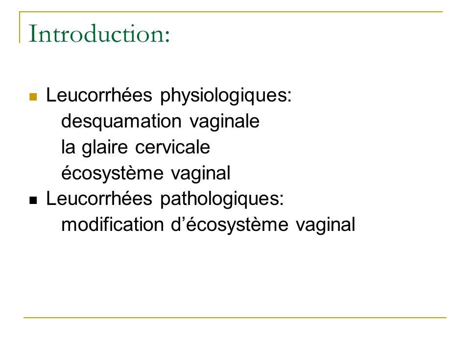 Introduction: Leucorrhées physiologiques: desquamation vaginale la glaire cervicale écosystème vaginal Leucorrhées pathologiques: modification décosys