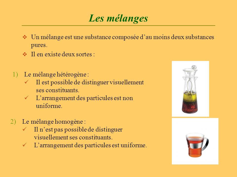Les mélanges Un mélange est une substance composée dau moins deux substances pures. Il en existe deux sortes : 2)Le mélange homogène : Il nest pas pos