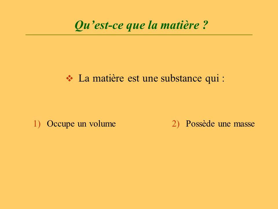 Quest-ce que la matière ? La matière est une substance qui : 1)Occupe un volume2)Possède une masse