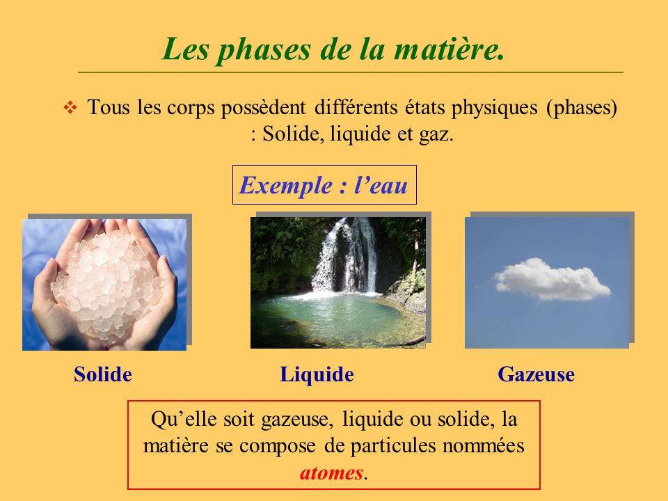 Les phases de la matière. Tous les corps possèdent différents états physiques (phases) : Solide, liquide et gaz. Exemple : leau LiquideSolideGazeuse Q