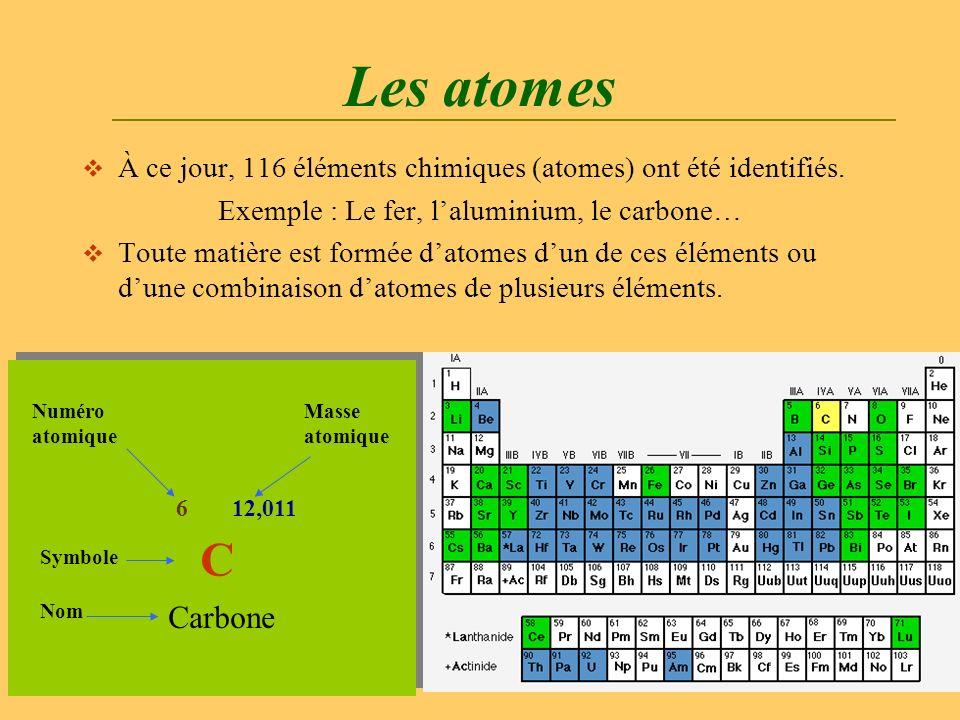 Les atomes À ce jour, 116 éléments chimiques (atomes) ont été identifiés. Exemple : Le fer, laluminium, le carbone… Toute matière est formée datomes d