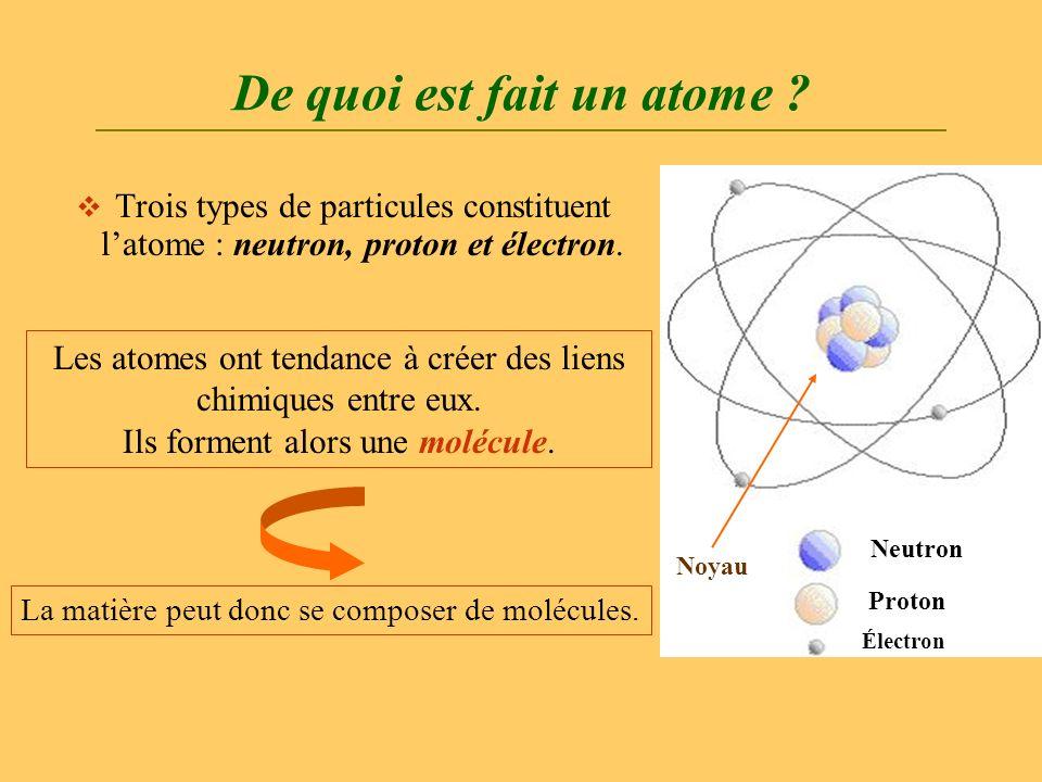 De quoi est fait un atome ? Trois types de particules constituent latome : neutron, proton et électron. Neutron Proton Électron Noyau Les atomes ont t