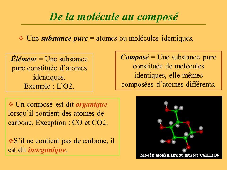 De la molécule au composé Une substance pure = atomes ou molécules identiques. Modèle moléculaire du glucose C6H12O6 Élément = Une substance pure cons