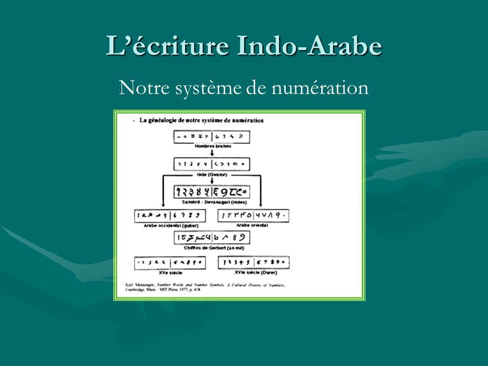 Lécriture Indo-Arabe Notre système de numération