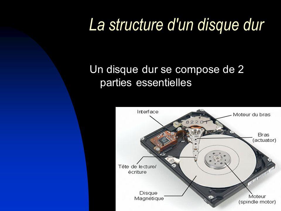 La structure d'un disque dur Un disque dur se compose de 2 parties essentielles