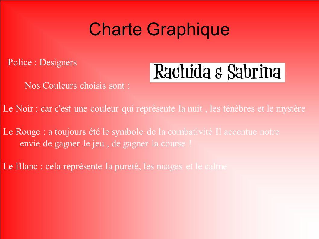Rôle des élèves Rôle des élèves au sein du groupe Chef de projet motoriste : Nadir Responsable style et design : Sabrina.