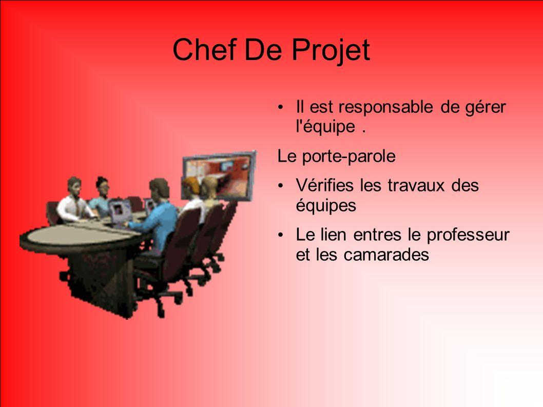 Chef De Projet Il est responsable de gérer l'équipe. Le porte-parole Vérifies les travaux des équipes Le lien entres le professeur et les camarades