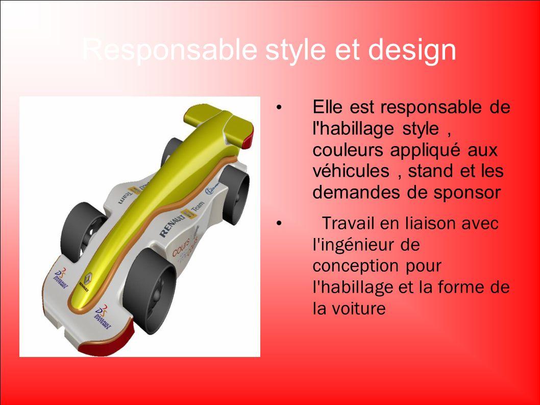 Responsable style et design Elle est responsable de l'habillage style, couleurs appliqué aux véhicules, stand et les demandes de sponsor Travail en li