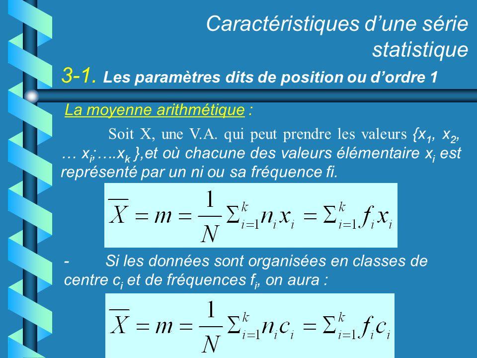 3-1. Les paramètres dits de position ou dordre 1 Caractéristiques dune série statistique La moyenne arithmétique : Soit X, une V.A. qui peut prendre l