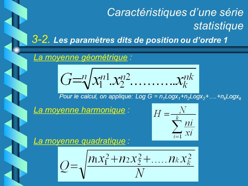 3-2. Les paramètres dits de position ou dordre 1 Caractéristiques dune série statistique La moyenne géométrique : Pour le calcul, on applique: Log G =