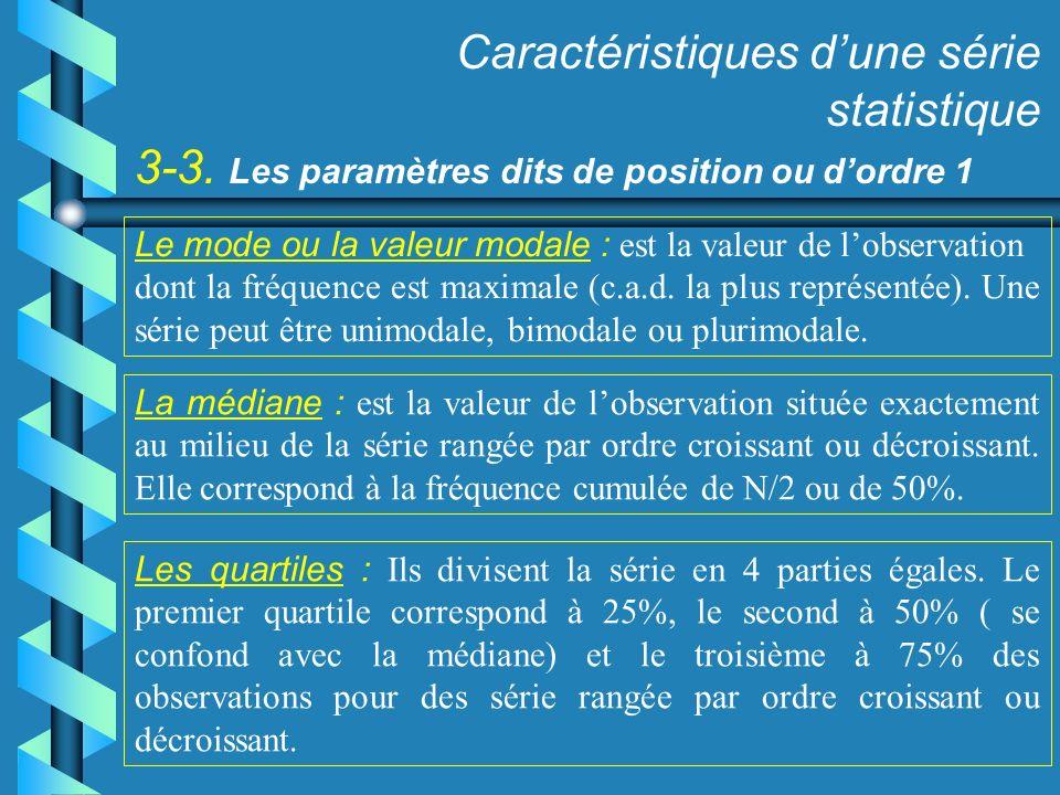 3-3. Les paramètres dits de position ou dordre 1 Caractéristiques dune série statistique Le mode ou la valeur modale : est la valeur de lobservation d