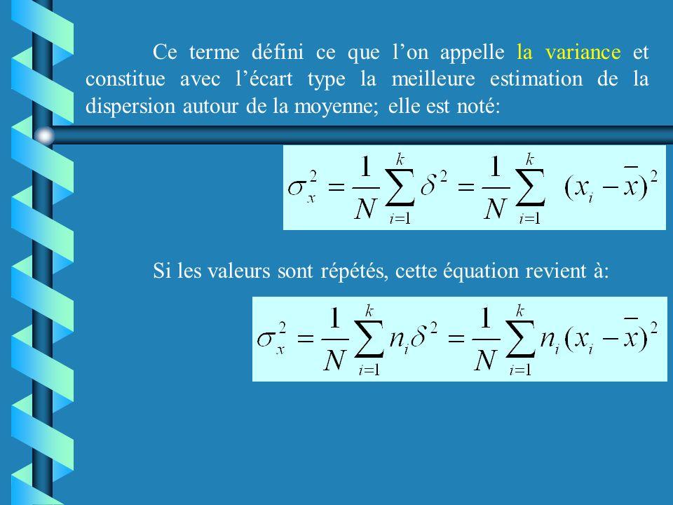 Ce terme défini ce que lon appelle la variance et constitue avec lécart type la meilleure estimation de la dispersion autour de la moyenne; elle est n