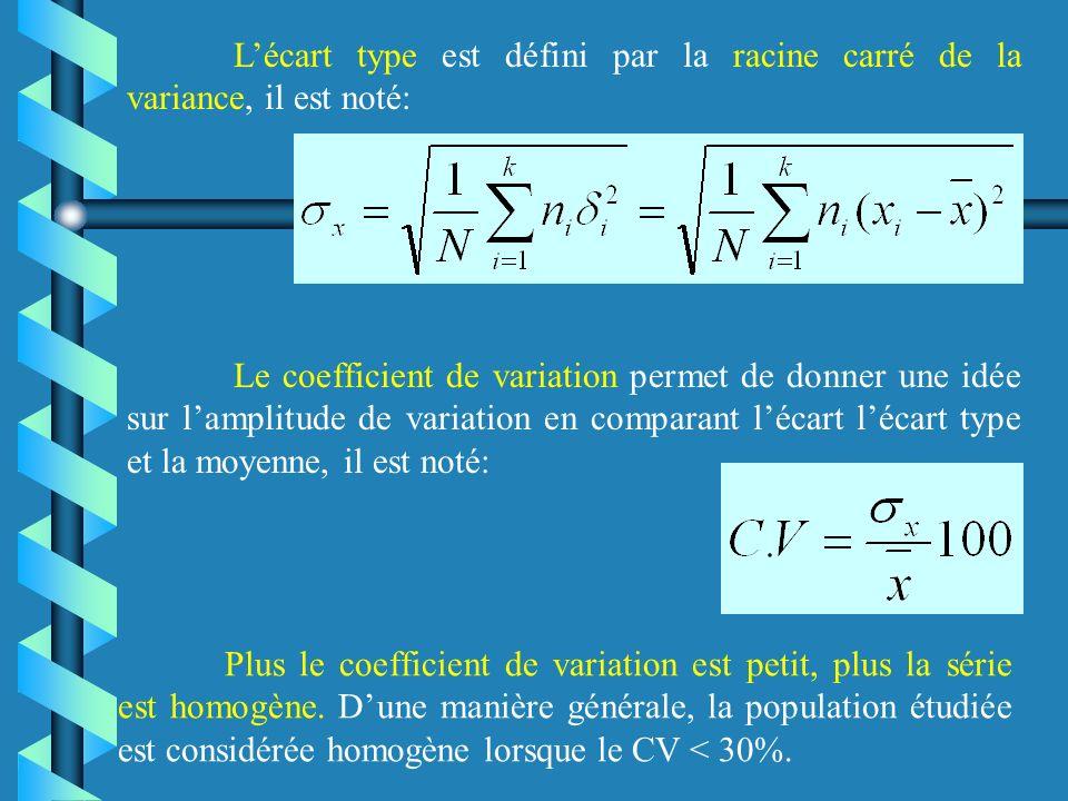 Lécart type est défini par la racine carré de la variance, il est noté: Le coefficient de variation permet de donner une idée sur lamplitude de variat