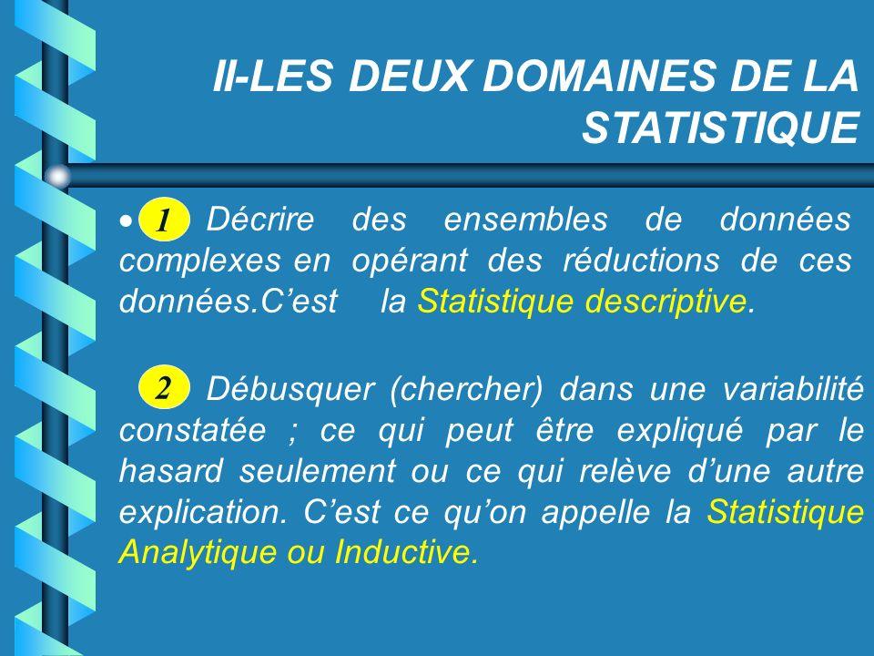 II-LES DEUX DOMAINES DE LA STATISTIQUE Décrire des ensembles de données complexes en opérant des réductions de ces données.Cestla Statistique descript