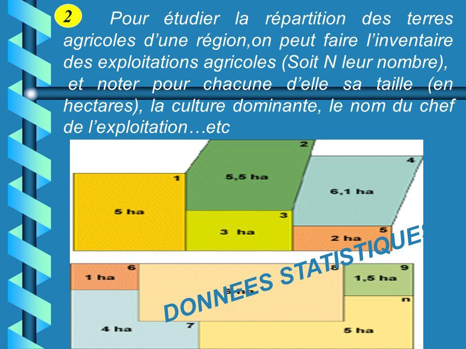 2 Pour étudier la répartition des terres agricoles dune région,on peut faire linventaire des exploitations agricoles (Soit N leur nombre), et noter po