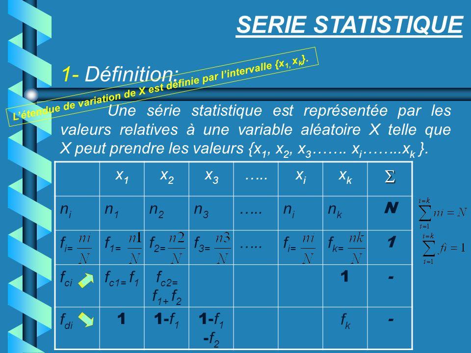 SERIE STATISTIQUE 1- Définition: Une série statistique est représentée par les valeurs relatives à une variable aléatoire X telle que X peut prendre l
