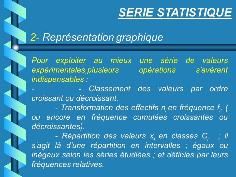 2- Représentation graphique SERIE STATISTIQUE Pour exploiter au mieux une série de valeurs expérimentales,plusieurs opérations savèrent indispensables