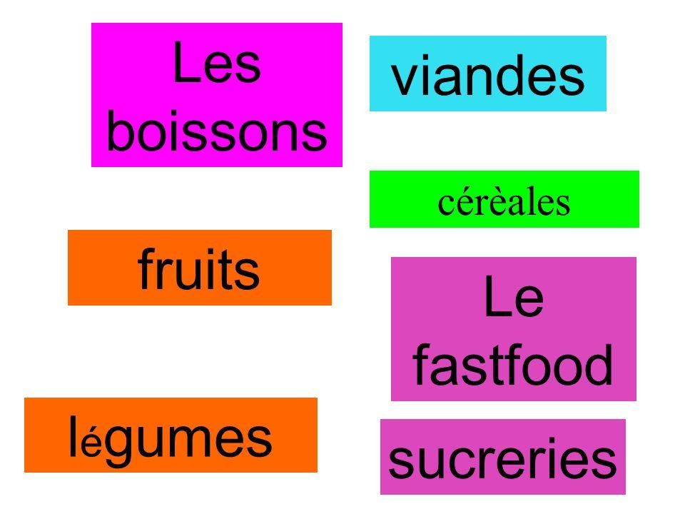 Les boissons l é gumes sucreries viandes fruits cérèales Le fastfood