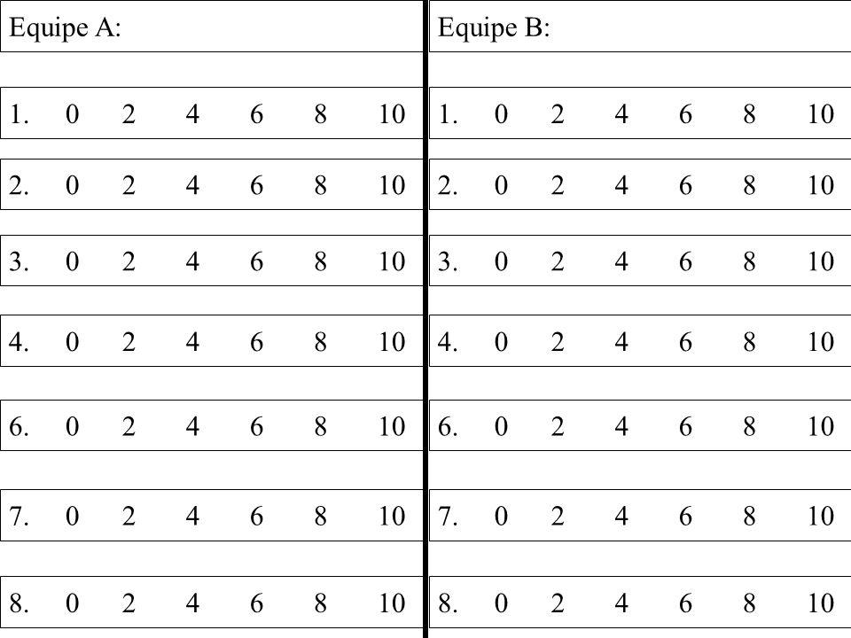 Equipe A:Equipe B: 1. 0 2 4 6 8 10 2. 0 2 4 6 8 10 3.