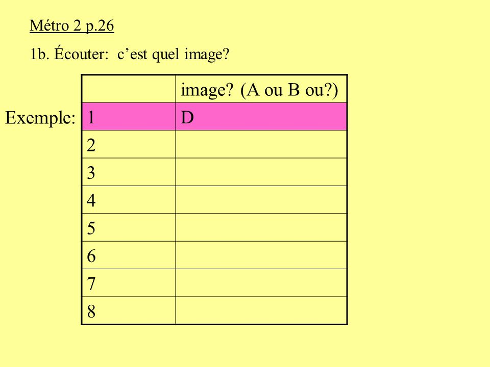 Métro 2 p.26 1b. Écouter: cest quel image? image? (A ou B ou?) 1D 2 3 4 5 6 7 8 Exemple: