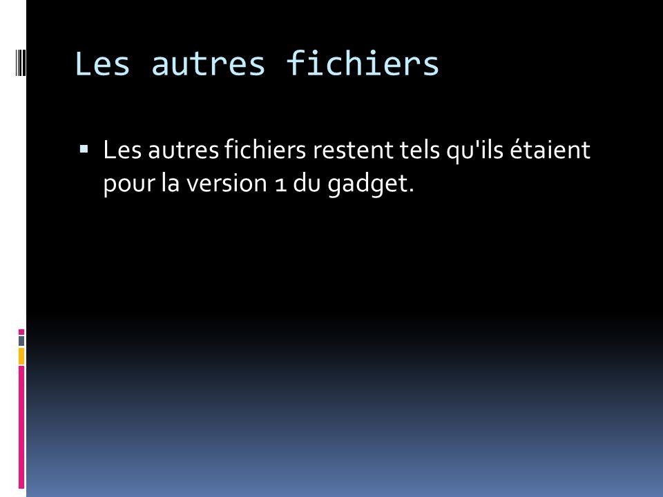 Les autres fichiers Les autres fichiers restent tels qu ils étaient pour la version 1 du gadget.
