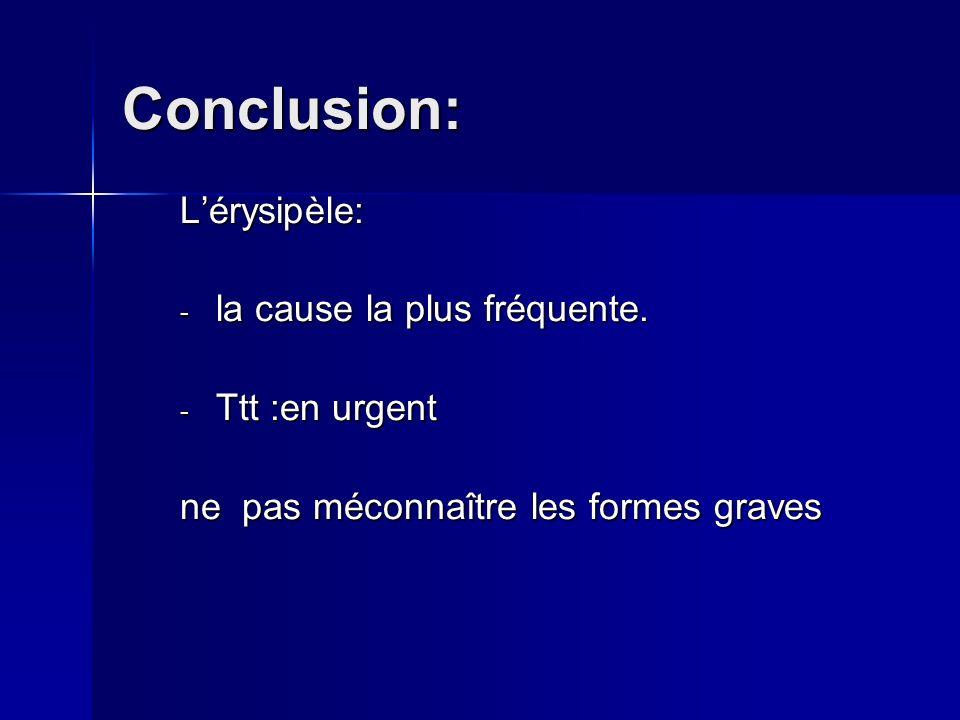 Conclusion: Lérysipèle: - la cause la plus fréquente. - Ttt :en urgent ne pas méconnaître les formes graves