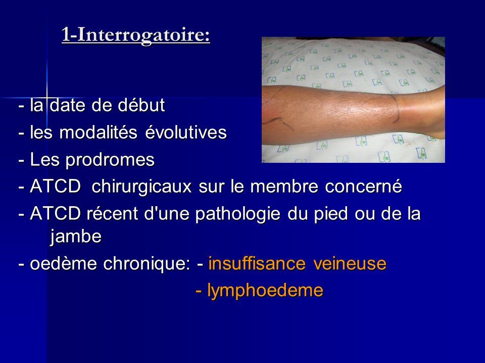 1-Interrogatoire: - la date de début - les modalités évolutives - Les prodromes - ATCD chirurgicaux sur le membre concerné - ATCD récent d'une patholo