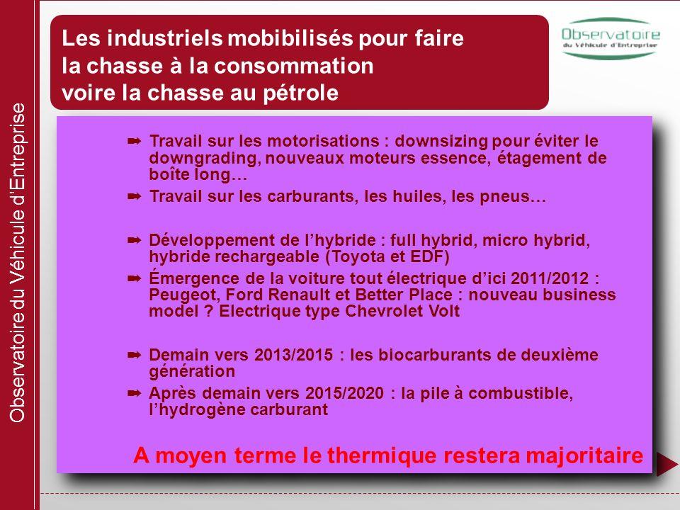 Observatoire du Véhicule dEntreprise Travail sur les motorisations : downsizing pour éviter le downgrading, nouveaux moteurs essence, étagement de boîte long… Travail sur les carburants, les huiles, les pneus… Développement de lhybride : full hybrid, micro hybrid, hybride rechargeable (Toyota et EDF) Émergence de la voiture tout électrique dici 2011/2012 : Peugeot, Ford Renault et Better Place : nouveau business model .