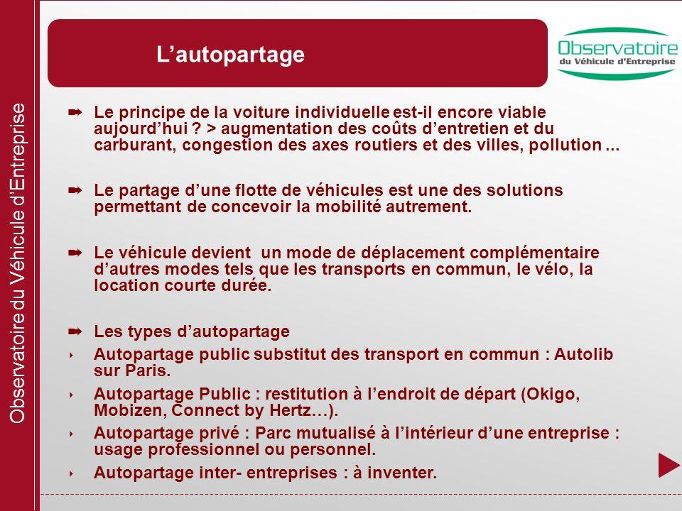 Observatoire du Véhicule dEntreprise Lautopartage Le principe de la voiture individuelle est-il encore viable aujourdhui ? > augmentation des coûts de