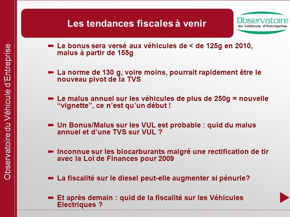 Observatoire du Véhicule dEntreprise Les tendances fiscales à venir Le bonus sera versé aux véhicules de < de 125g en 2010, malus à partir de 155g La