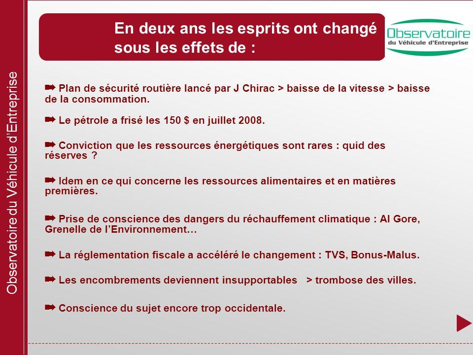 Observatoire du Véhicule dEntreprise En deux ans les esprits ont changé sous les effets de : Plan de sécurité routière lancé par J Chirac > baisse de la vitesse > baisse de la consommation.