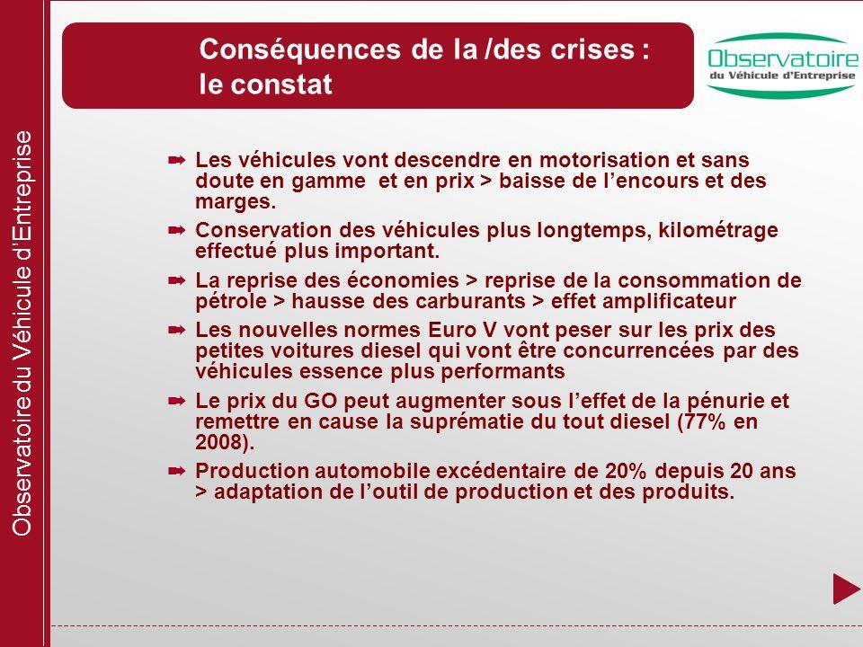 Observatoire du Véhicule dEntreprise Conséquences de la /des crises : le constat Les véhicules vont descendre en motorisation et sans doute en gamme et en prix > baisse de lencours et des marges.