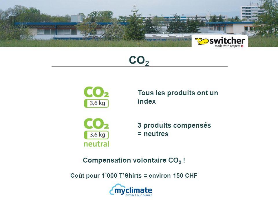 CO 2 Compensation volontaire CO 2 .