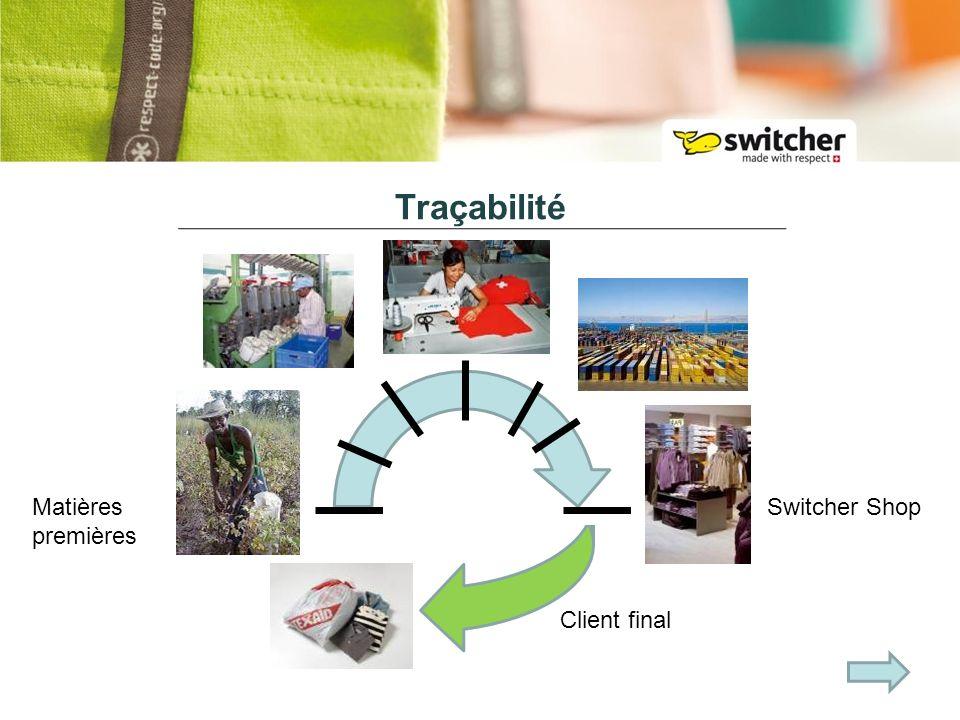 Traçabilité Switcher Shop Client final Matières premières