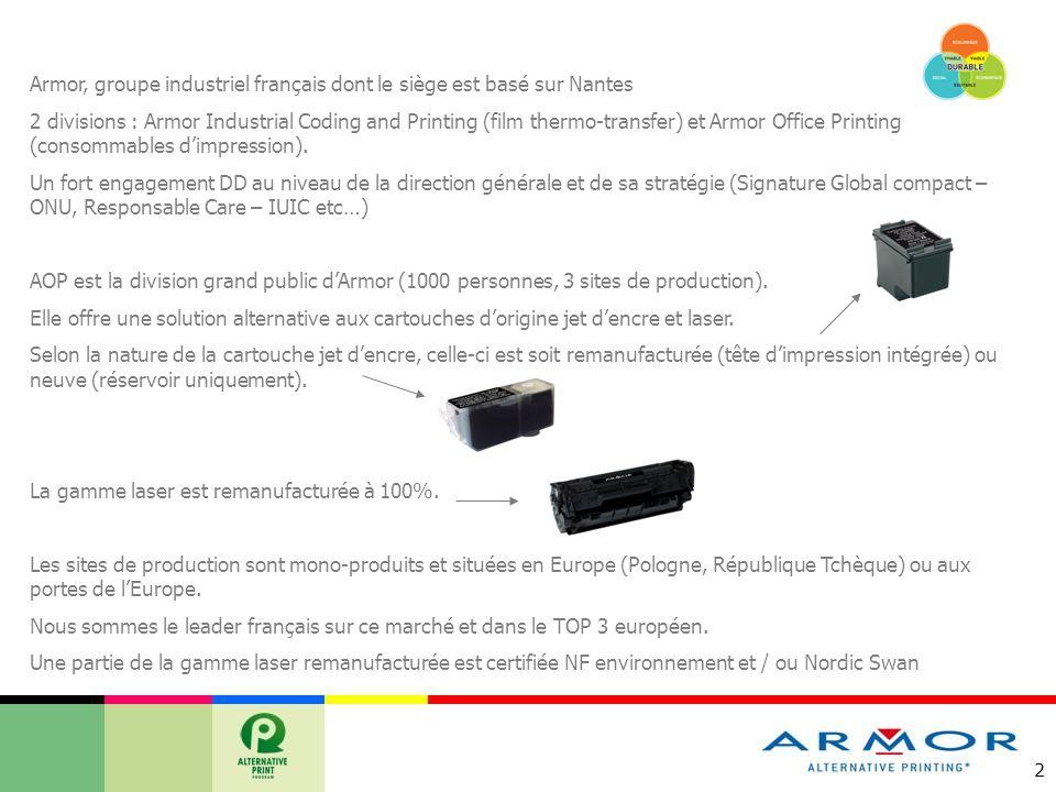 2 Armor, groupe industriel français dont le siège est basé sur Nantes 2 divisions : Armor Industrial Coding and Printing (film thermo-transfer) et Arm