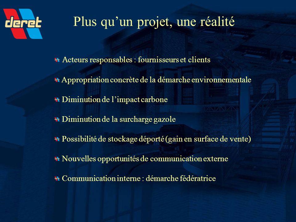 Plus quun projet, une réalité A cteurs responsables : fournisseurs et clients Appropriation concrète de la démarche environnementale Diminution de lim