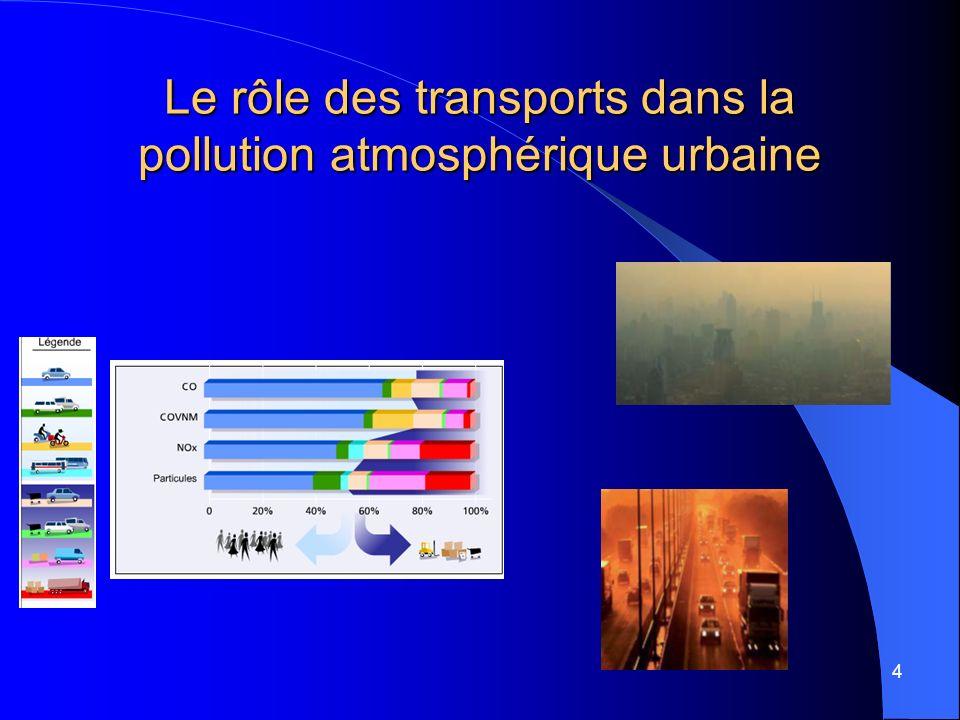 4 Le rôle des transports dans la pollution atmosphérique urbaine