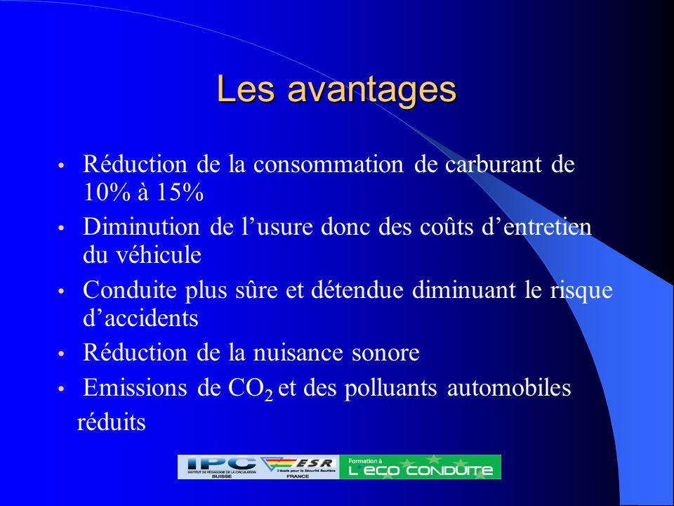 Les avantages Réduction de la consommation de carburant de 10% à 15% Diminution de lusure donc des coûts dentretien du véhicule Conduite plus sûre et détendue diminuant le risque daccidents Réduction de la nuisance sonore Emissions de CO 2 et des polluants automobiles réduits