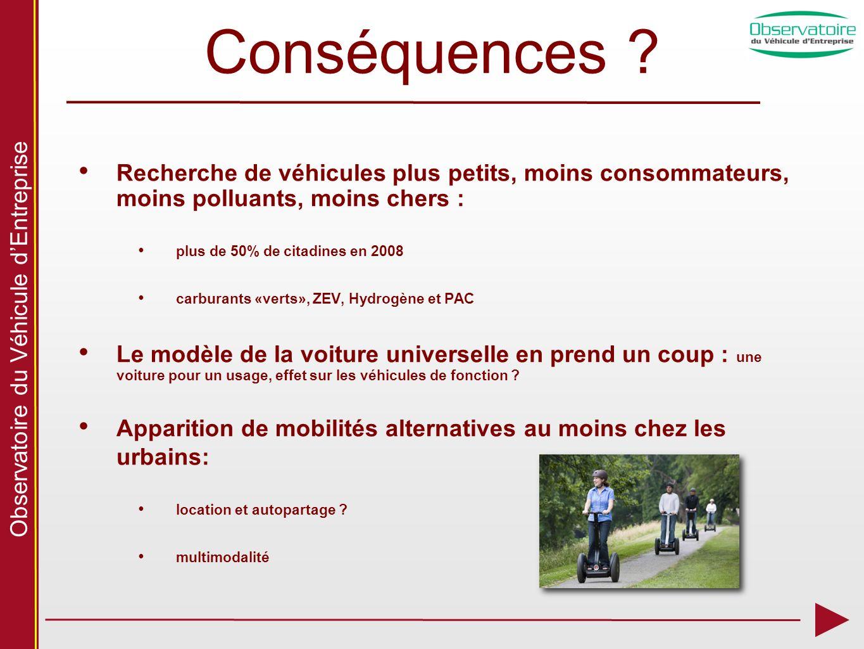 Observatoire du Véhicule dEntreprise Conséquences ? Recherche de véhicules plus petits, moins consommateurs, moins polluants, moins chers : plus de 50