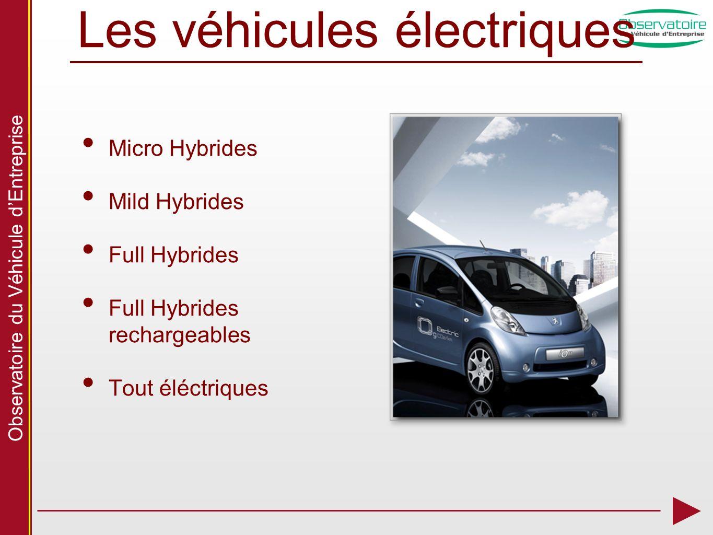 Observatoire du Véhicule dEntreprise Les véhicules électriques Micro Hybrides Mild Hybrides Full Hybrides Full Hybrides rechargeables Tout éléctriques