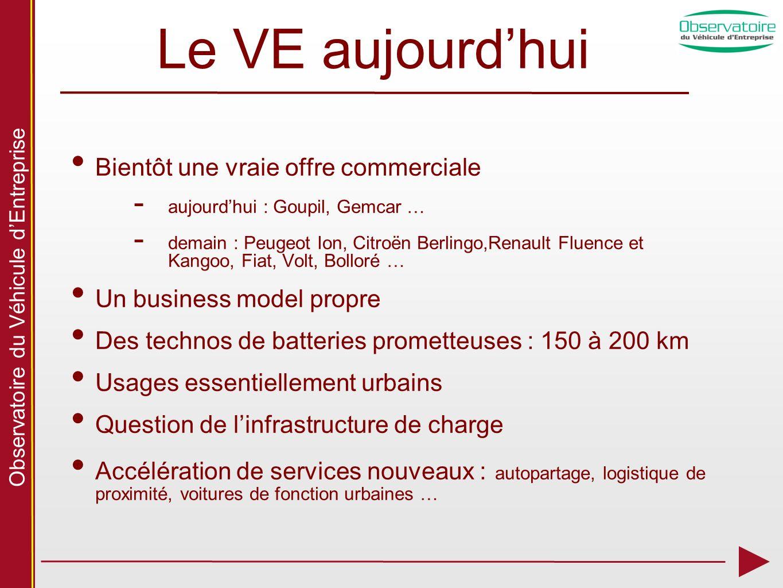 Observatoire du Véhicule dEntreprise Le VE aujourdhui Bientôt une vraie offre commerciale - aujourdhui : Goupil, Gemcar … - demain : Peugeot Ion, Citr