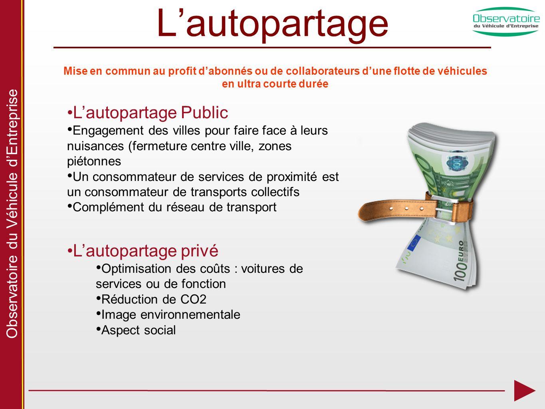 Observatoire du Véhicule dEntreprise Lautopartage Lautopartage Public Engagement des villes pour faire face à leurs nuisances (fermeture centre ville,