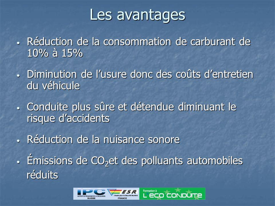 Les avantages Réduction de la consommation de carburant de 10% à 15% Réduction de la consommation de carburant de 10% à 15% Diminution de lusure donc des coûts dentretien du véhicule Diminution de lusure donc des coûts dentretien du véhicule Conduite plus sûre et détendue diminuant le risque daccidents Conduite plus sûre et détendue diminuant le risque daccidents Réduction de la nuisance sonore Réduction de la nuisance sonore Émissions de CO 2 et des polluants automobiles Émissions de CO 2 et des polluants automobiles réduits réduits