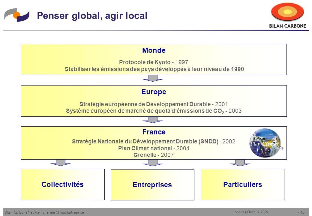 - 10 -Bilan Carbone ® et Plan Energie Climat Entreprise Solving Efeso © 2009 Penser global, agir local Europe Stratégie européenne de Développement Du