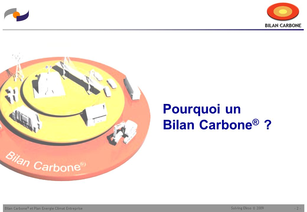 - 33 -Bilan Carbone ® et Plan Energie Climat Entreprise Solving Efeso © 2009 Exemple dintervention dans lindustrie - I Contexte :IAA - Valorisation énergétique de résidus de process AvantAprès Consommation de fuel : 5 M litres0 Impact GES :15 kteCO 2 2 kteCO 2 Dépense fuel :3,5 M 0 Investissement :-3,5 M Gains supplémentaires : -1,2 M Pay back :-12 mois Action proposée par Solving Efeso : Production et vente délectricité à partir des résidus de process par : Rénovation des chaudières/turbines Substitution de fuel par utilisation de fibres de palme issues du process Utilisation des rafles avec investissement de presses à rafles - 89 %