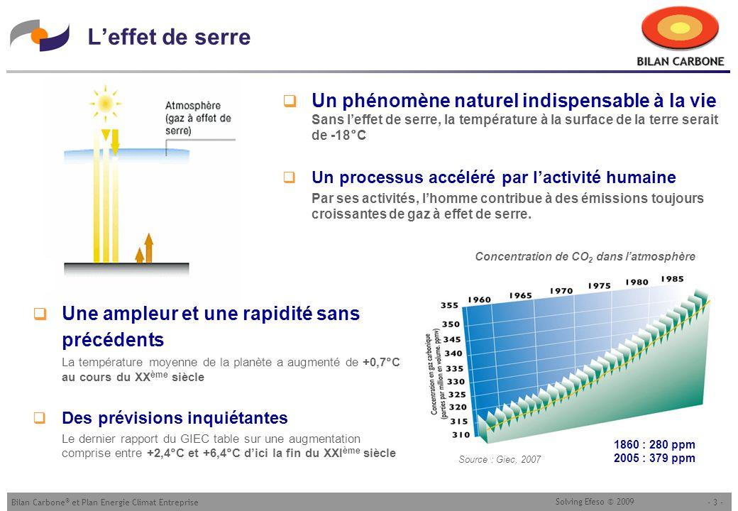 - 24 -Bilan Carbone ® et Plan Energie Climat Entreprise Solving Efeso © 2009 Gestion de lincertitude