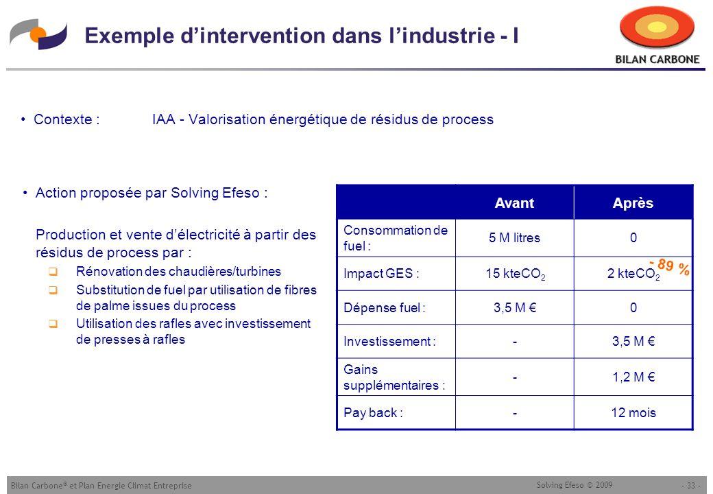 - 33 -Bilan Carbone ® et Plan Energie Climat Entreprise Solving Efeso © 2009 Exemple dintervention dans lindustrie - I Contexte :IAA - Valorisation én