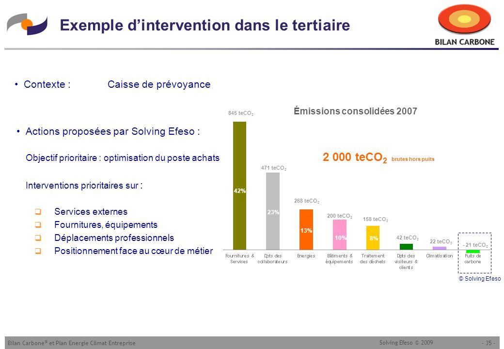 - 35 -Bilan Carbone ® et Plan Energie Climat Entreprise Solving Efeso © 2009 Exemple dintervention dans le tertiaire Contexte : Caisse de prévoyance A
