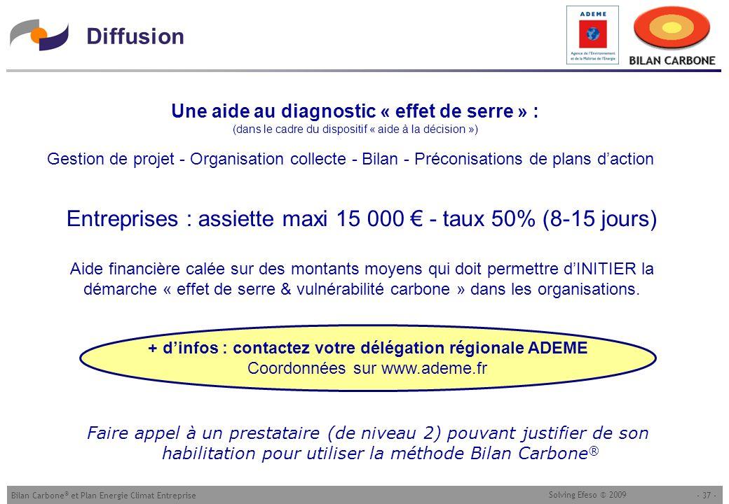 - 37 -Bilan Carbone ® et Plan Energie Climat Entreprise Solving Efeso © 2009 Diffusion Entreprises : assiette maxi 15 000 - taux 50% (8-15 jours) Aide