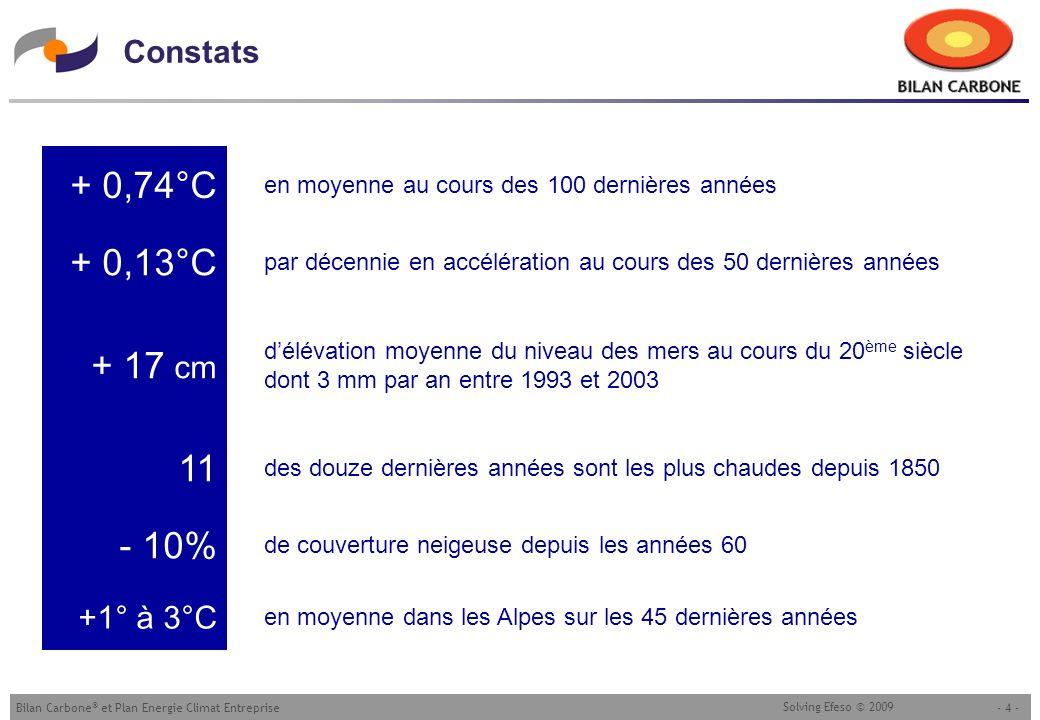 - 4 -Bilan Carbone ® et Plan Energie Climat Entreprise Solving Efeso © 2009 Constats + 0,74°C en moyenne au cours des 100 dernières années + 0,13°C pa